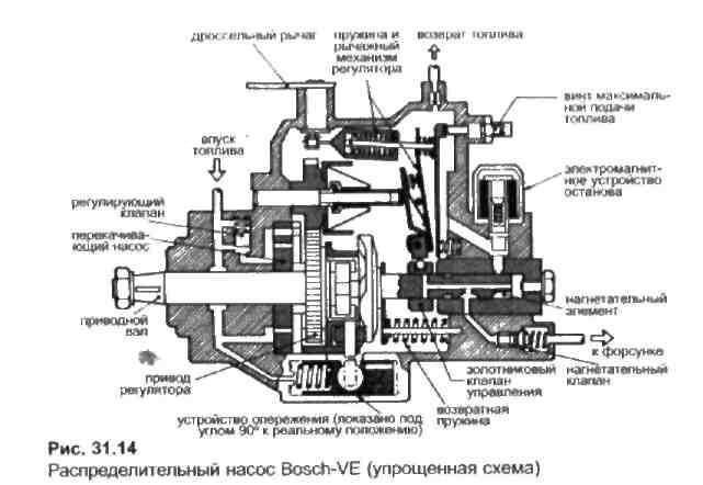 Система Bosch автомобильный